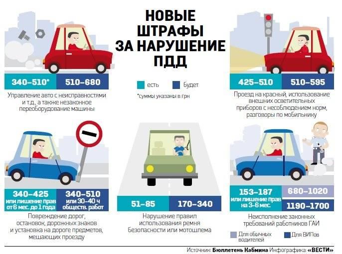 Аренда авто в болгарии 2021. секреты, лайфхаки и советы туристам
