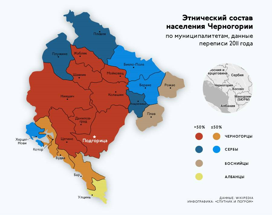 Все актуальные способы попасть в черногорию сейчас (март-апрель 2021)
