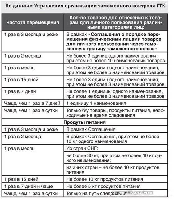 Действующие правила и ограничения - коронавирус - веб-сайт gov.pl