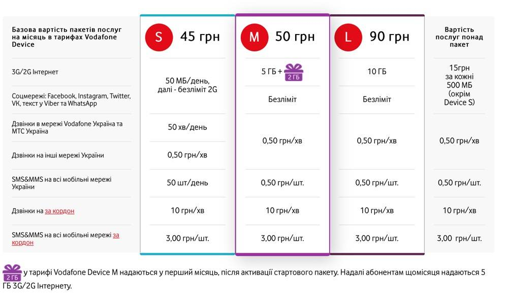 Мобильный оператор play в польше: тарифы, роуминг и коды, которые предоставляет польская мобильная связь плей, официальный сайт