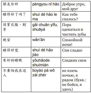 Как изучать китайский язык – выбор метода, трудности, полезные советы по самостоятельному изучению