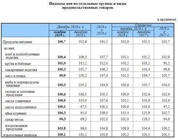 Цены в литве на продукты, жилье, товары и услуги