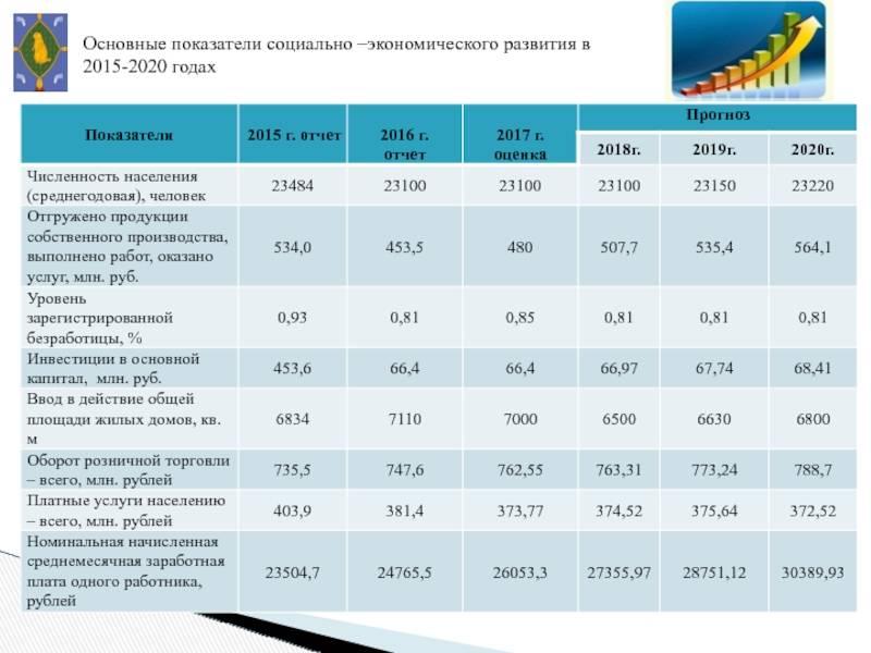 Отрасли промышленности германии и их роль в экономике в 2021 году
