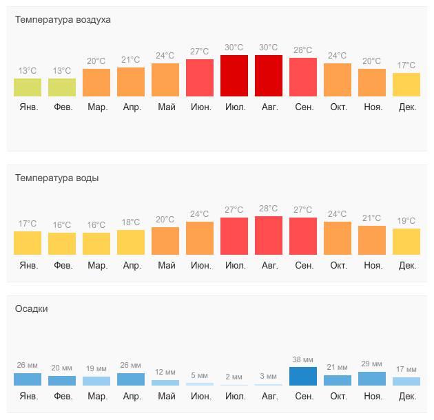 Какой в японии климат? что смягчает климат японии?