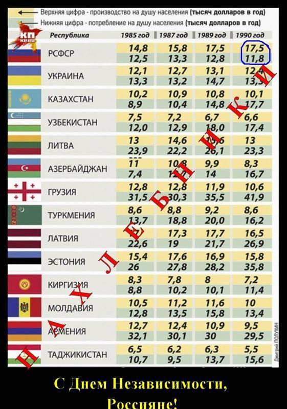 Особенности жизни русских в латвии 2019 году