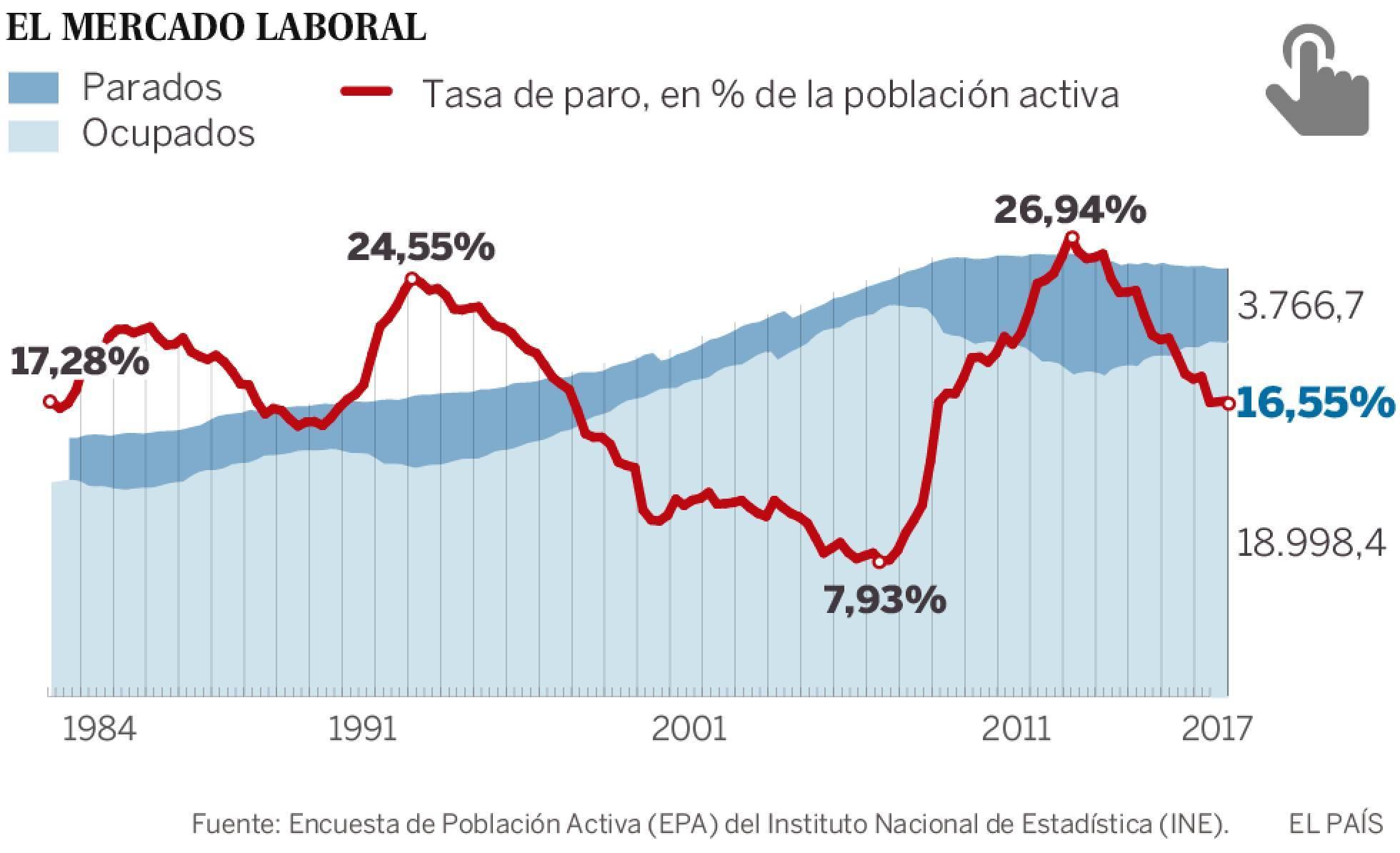 Переезд в испанию: сколько стоит жизнь в барселоне | блог мтбанка