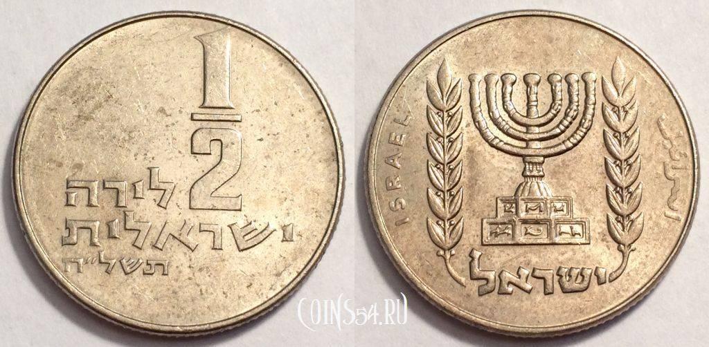 Курс доллара к израильскому шекелю на сегодня