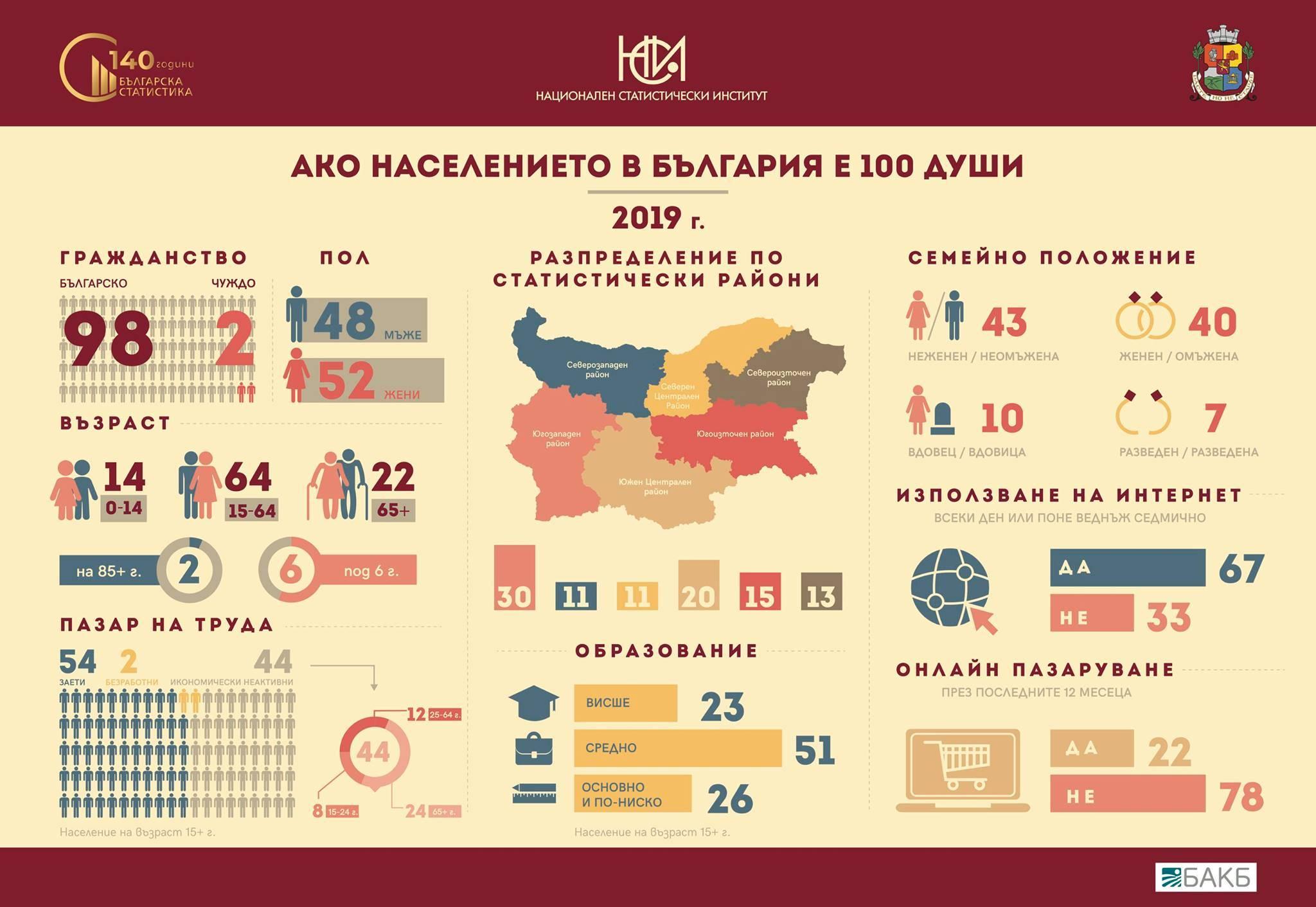 Болгарский демограф: посмотрите, как делает путин, иначе болгары вымрут