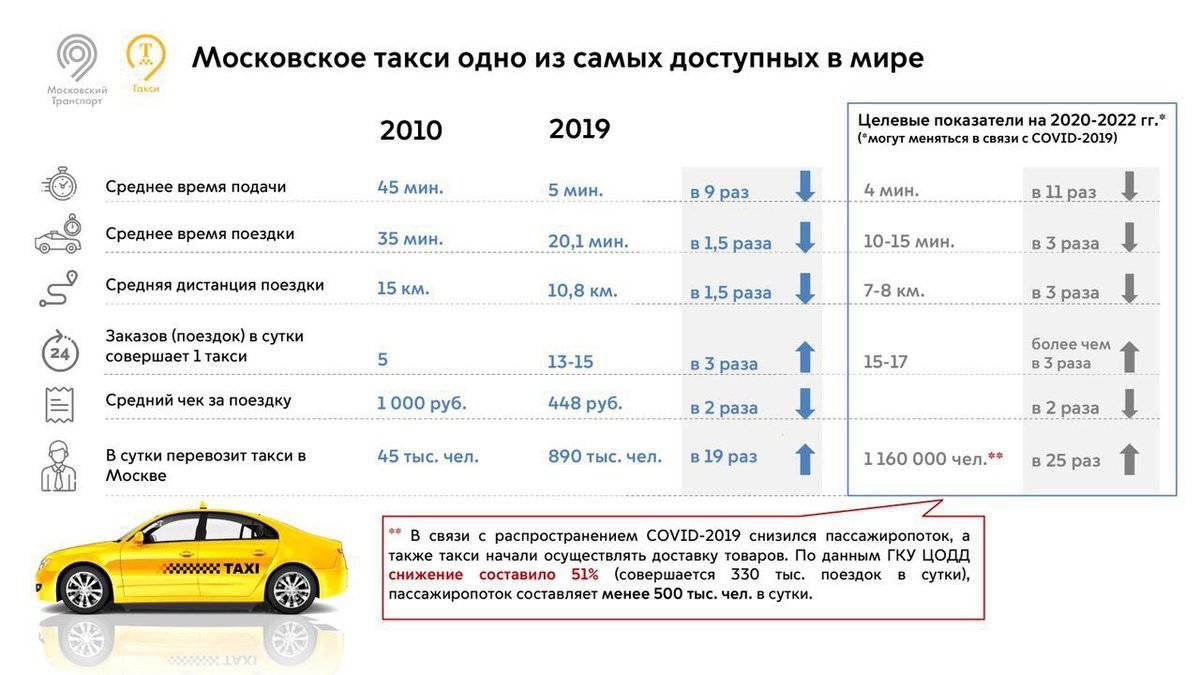 Аренда автомобиля в болгарии, болгария — туристер.ру