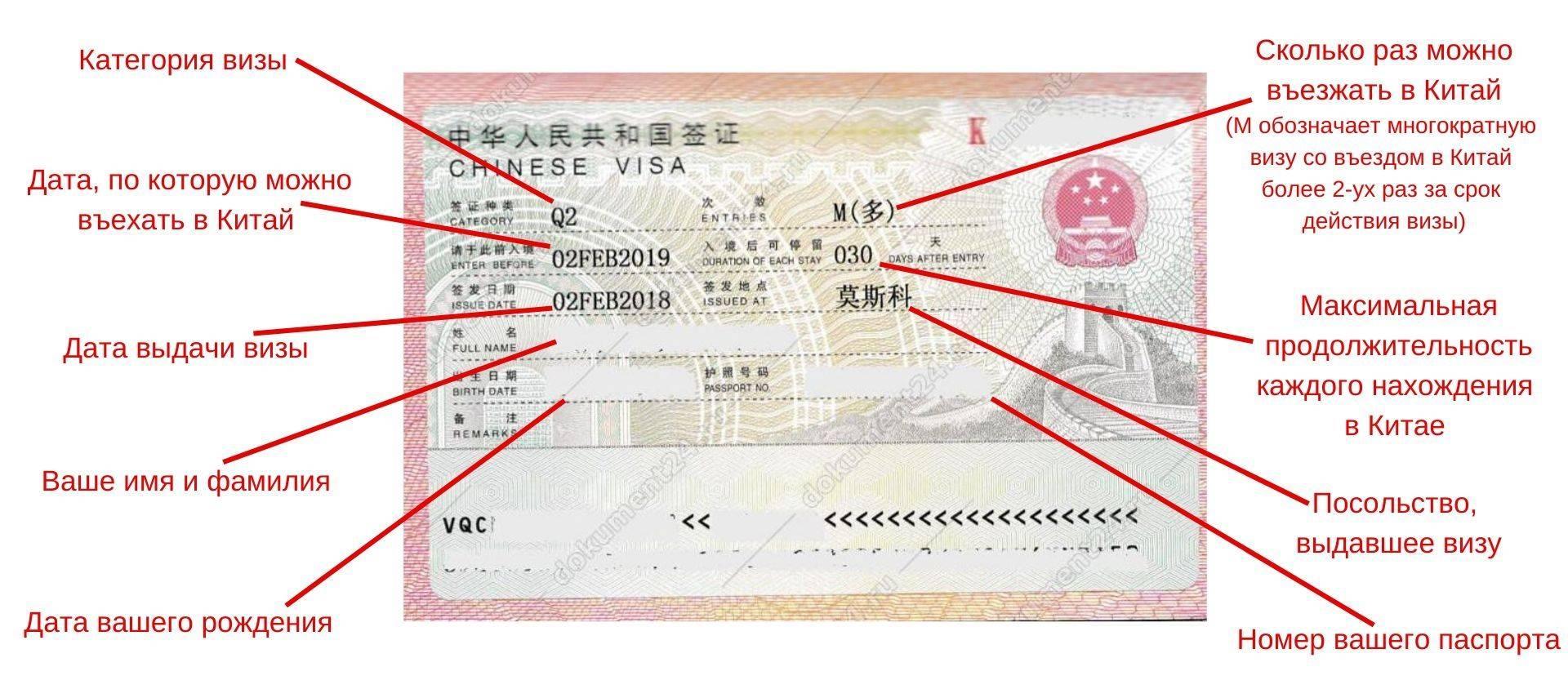 Оформление визы в китай самостоятельно (для россиян)