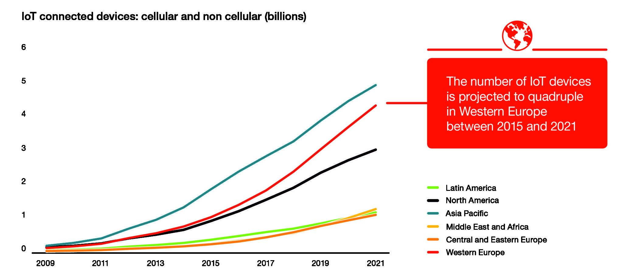 Сколько стоит мобильная связь и роуминг в израиле