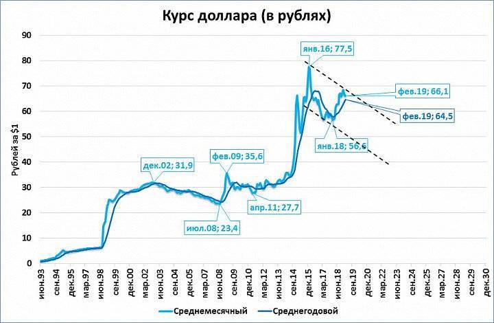 Цены в латвии в 2021 году