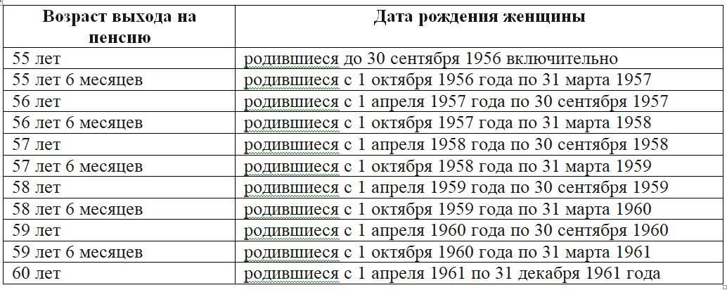 Размер пенсий в странах мира в таблице: сравнение россии с европейскими странами