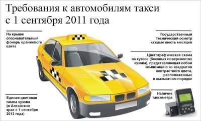 Такси в германии. тарифы, и за что вам могут отказать в поездке. | работа в такси