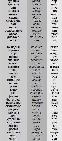Марина низник. русский язык в израиле: проблемы и перспективы