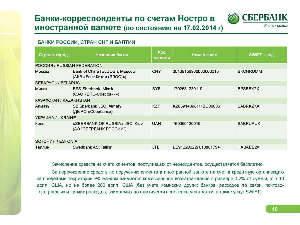 Как открыть счет в иностранном банке? • uniwide