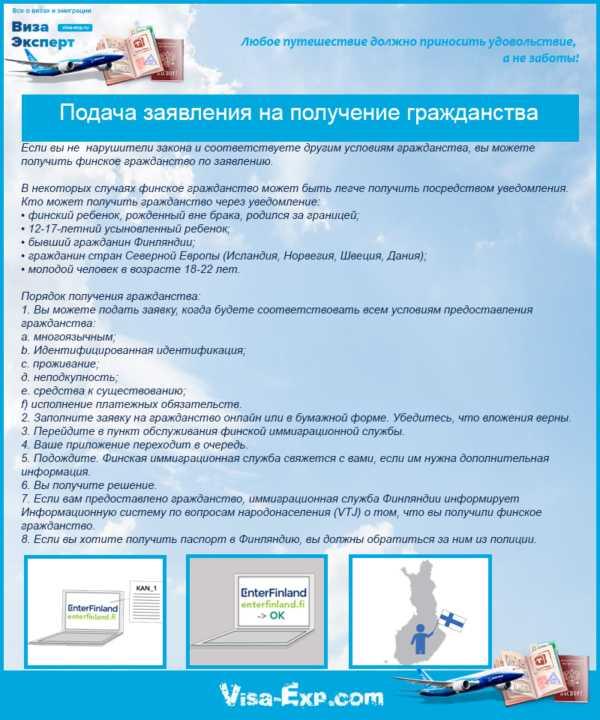 Получение и оформление финского гражданства для россиян и украинцев