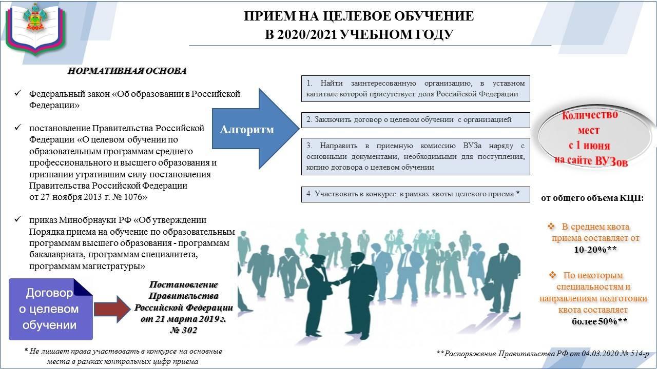 Обучение в болгарии для русских и украинцев. лучшие университеты.