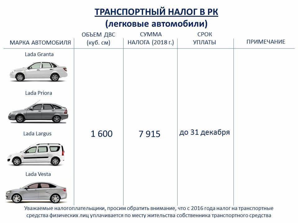 Транспортный налог в якутии на 2021 год, калькулятор расчета налога на автомобиль