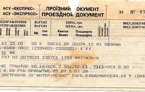 Скидочные карты немецкой железной дороги — всё о bahncard 25, 50 и 100