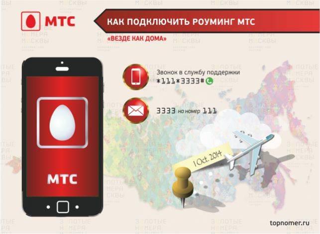 Роуминг за границей от мегафон — обзор опций и услуг