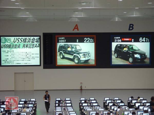 Покупка японских автомобилей через аукцион - основные преимущества
