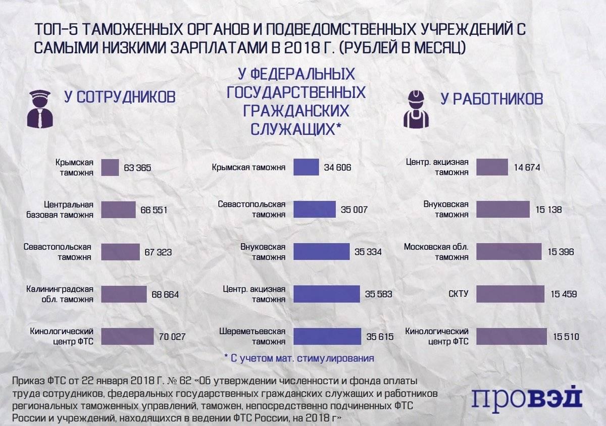 Работа в китае для русских и украинцев в 2021 году