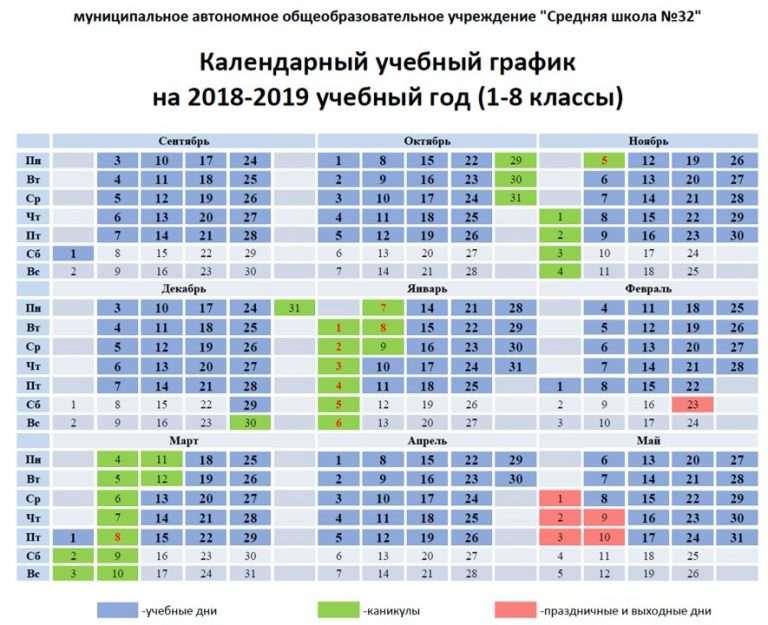 График модульных каникул на 2020-2021 год