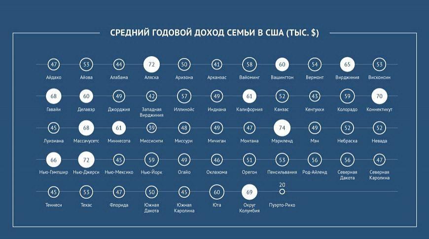 30 компаний для работы вахтой в 2021 году — белый список работодателей