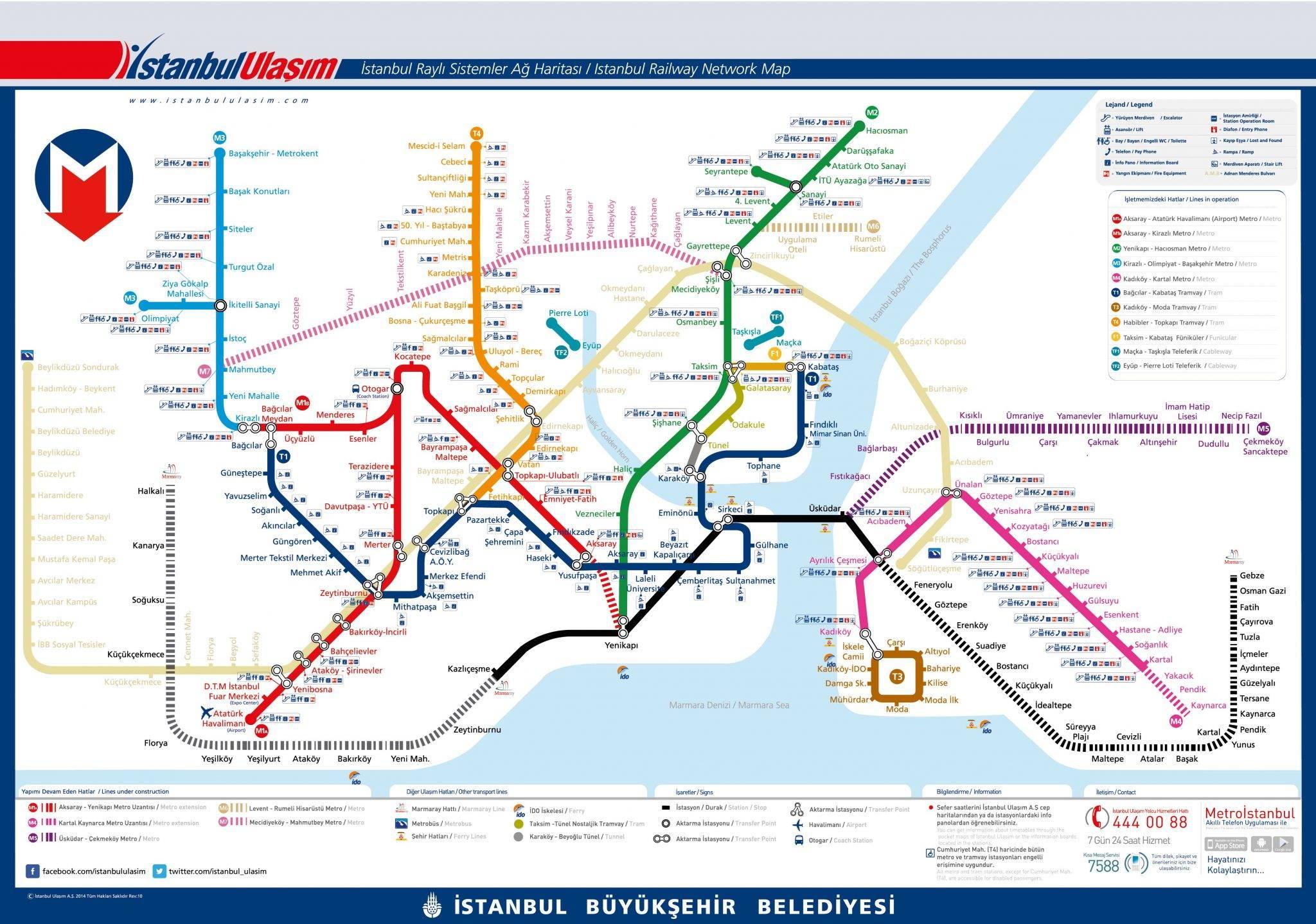 Метро стамбула : карта, фото, описание