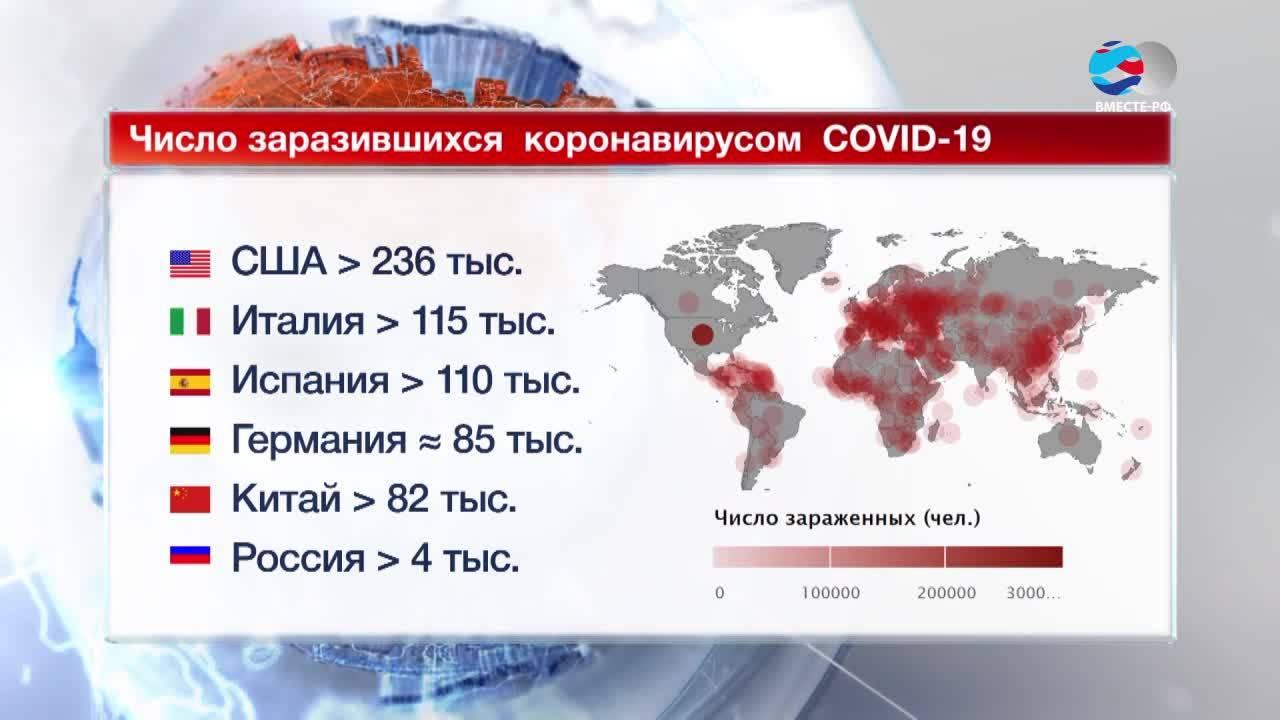 Статистика распространения коронавируса в германии на сегодня, 01марта2021