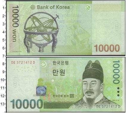 Финансовая политика кореи