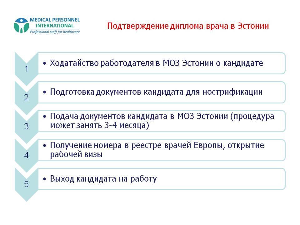 Как иностранцу подтвердить диплом врача в чехии