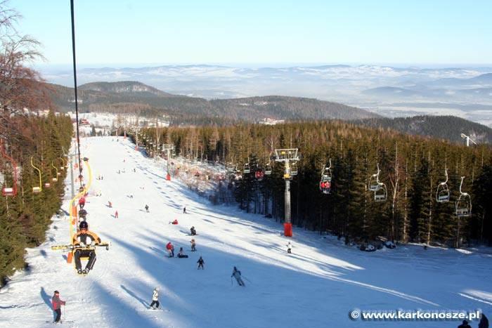 Популярные польские курорты для горнолыжников