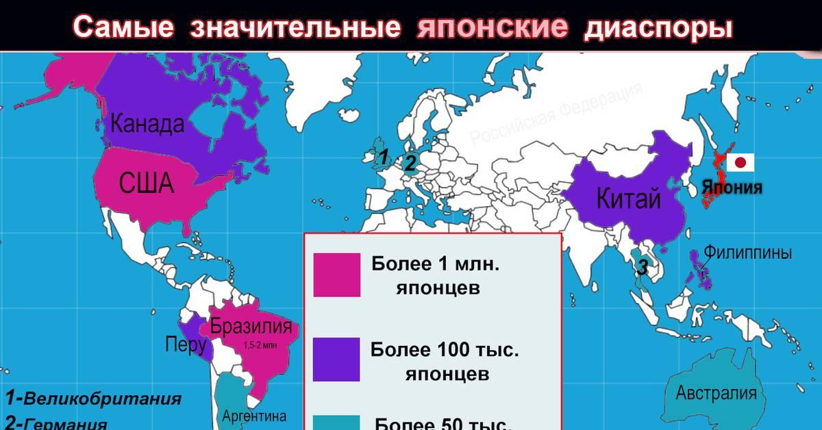 Русские в Японии: основные факты о диаспоре