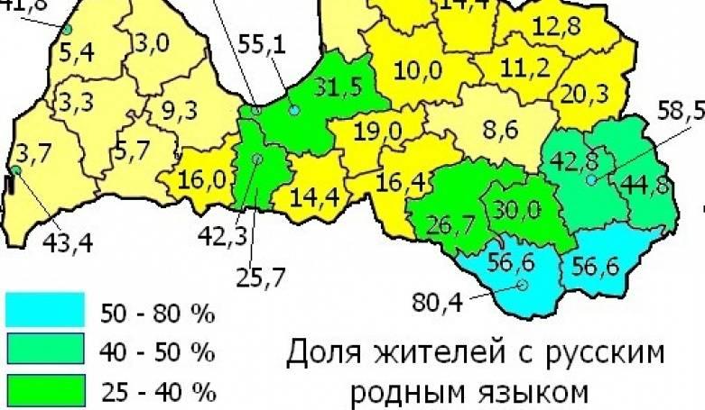Русский язык на территории латвии после 1991 г.