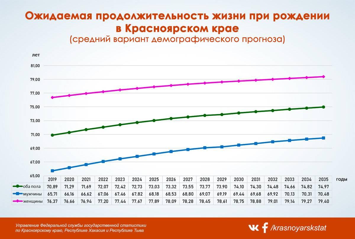Население японии: сколько людей живет в японии в 2020 году?
