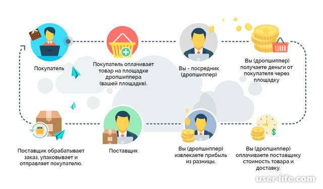 Как построить бизнес с китаем: подробная инструкция