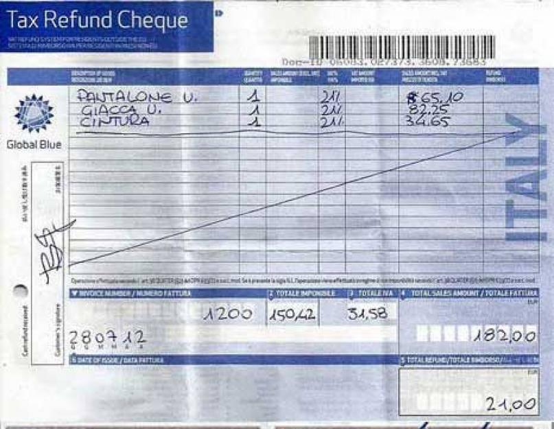Как получить такс фри (tax free): правила, этапы, порядок расчета