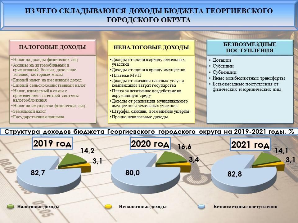 Как открыть бизнес на кипре иностранцу в 2021 году