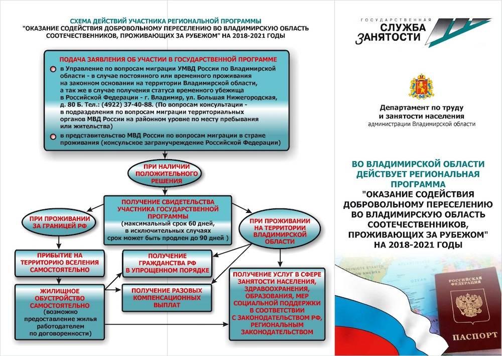 Переезд в польшу на пмж: способы эмиграции из россии и других стран, отзывы