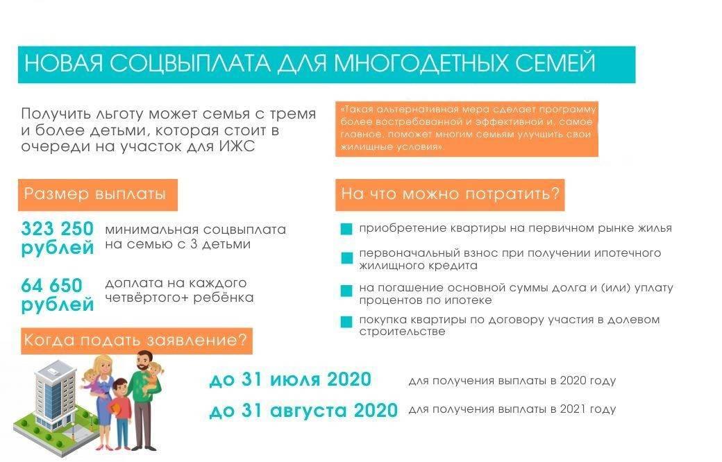Ипотека на зарубежную недвижимость в 2021 году