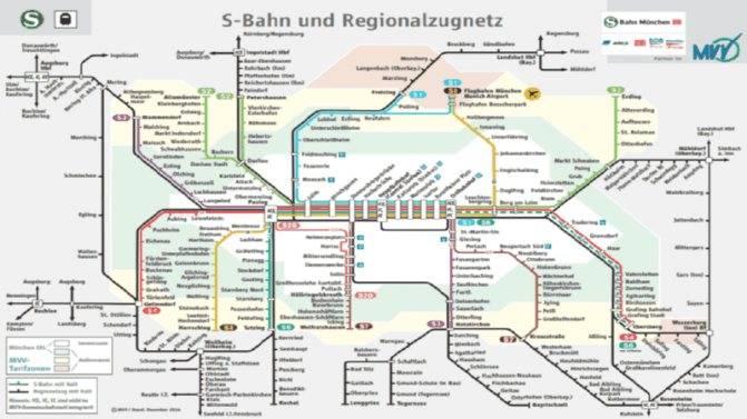 Как добраться из праги в мюнхен: автобус, поезд, трансфер, машина. расстояние, цены на билеты и расписание 2021 на туристер.ру
