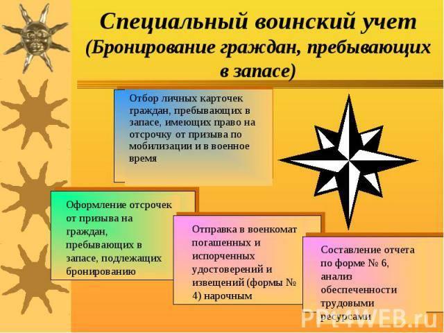 Новости консульского отдела