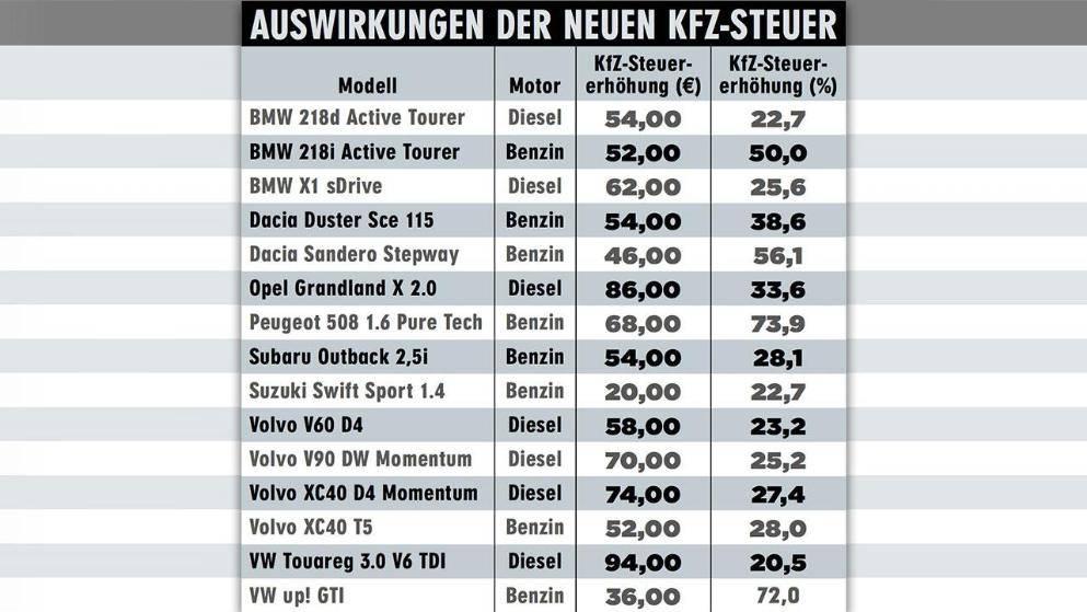 Германская налоговая система в 2020 году для всех категорий граждан.