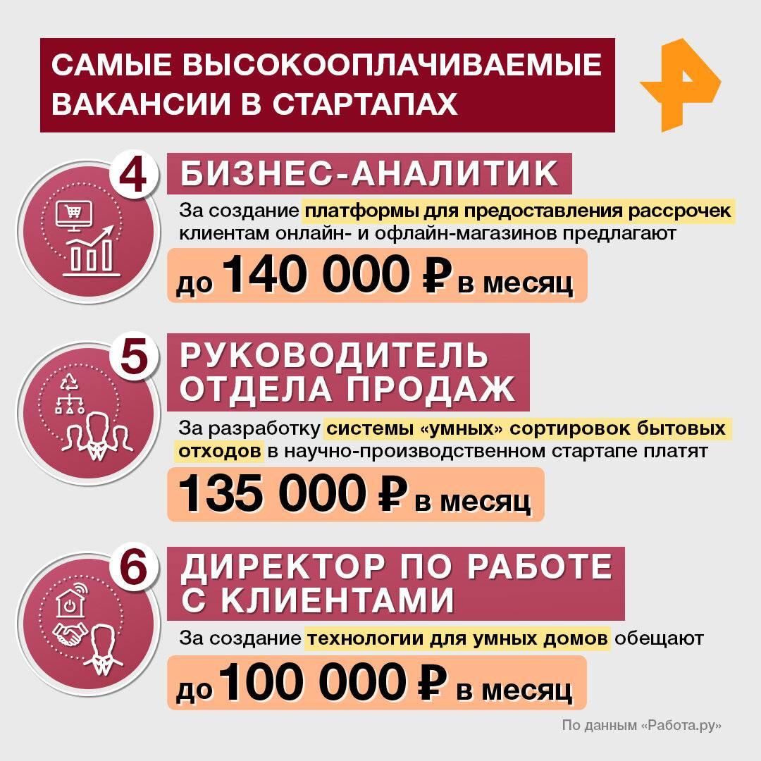 Работа в Болгарии для иностранцев