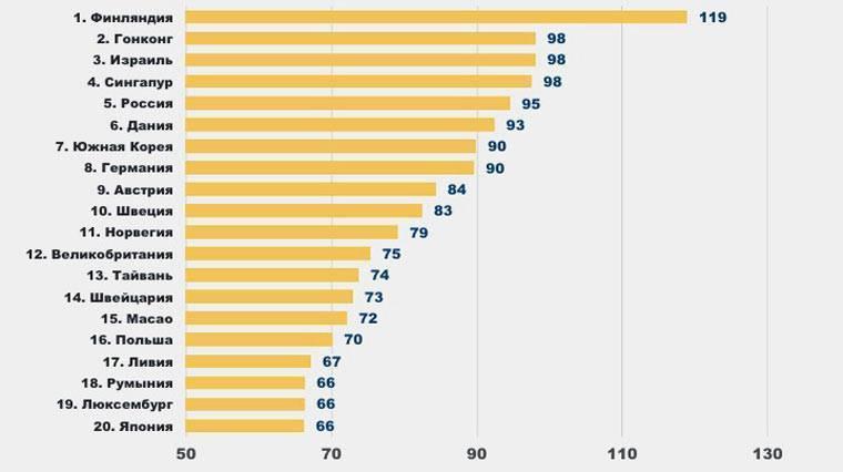 Пенсия в израиле в 2021 году: какая минимальная и средняя для репатриантов?