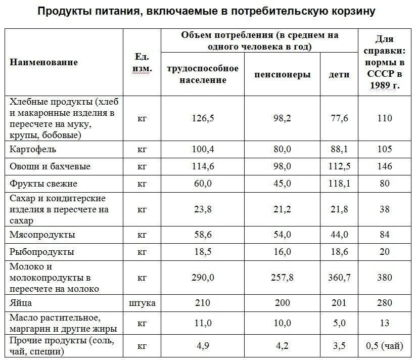 Цены в швеции на продукты, жилье, отдых, товары и услуги