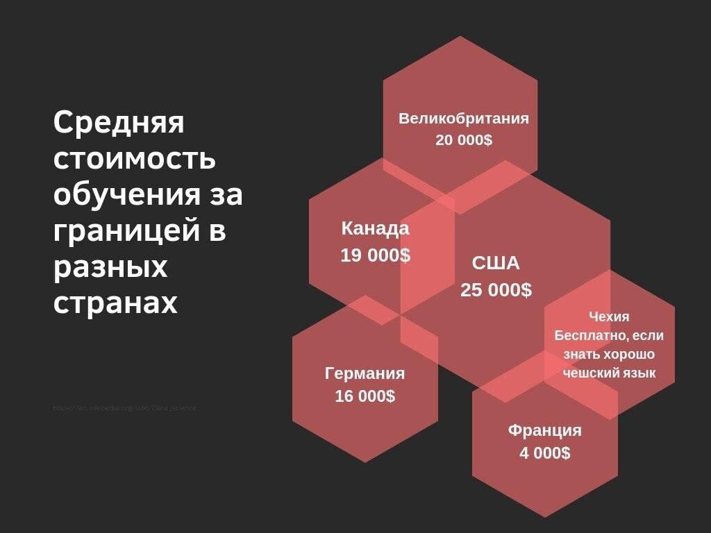 Работа в чехии в 2021 году для русских: вакансии