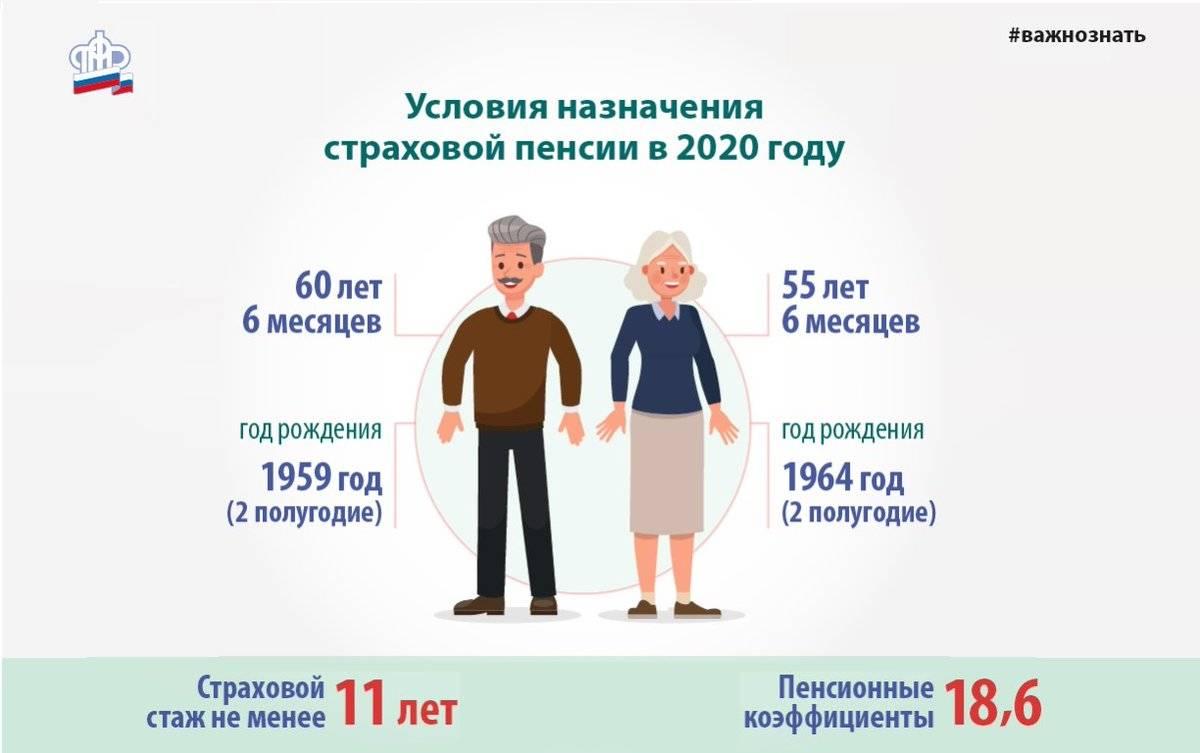 Пенсия в болгария: средняя и минимальная, размеры, особенности, переезд для пенсионеров из россии